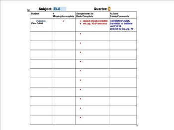 Missing Assignment Log for Inclusion Students/SPED Teachers