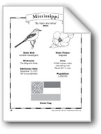 Mississippi (Map & Facts)