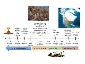Missouri Fossils Presentation