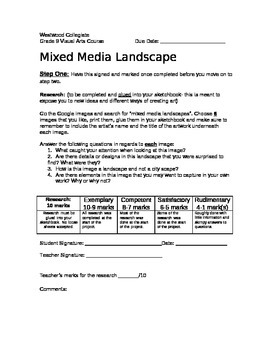 Mixed Media Landscape