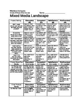Mixed Media Landscape Marking Sheet