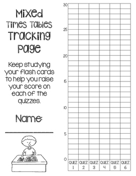 Mixed Times Tables Multiplication Fluency- 6 Quizzes with
