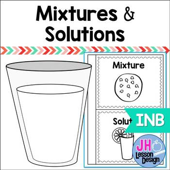 Mixtures and Solutions: Interactive Notebook Foldable