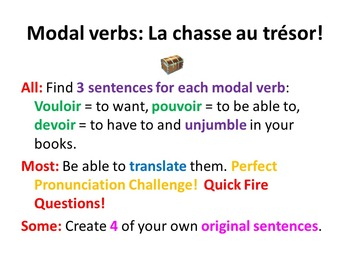 French Teaching Resources. Modal Verbs and Invitations Tre