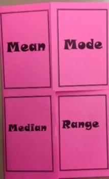 Mode. Meam. Median, Range Foldable