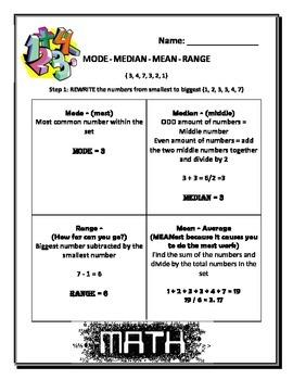 Mode, Median, Mean and Range