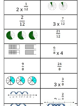 Model Multiplication Fractions Match Game 4.NF.4