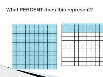 Model Percents and fractions and decimals