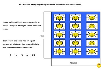 Model with Arrays - Multiplication
