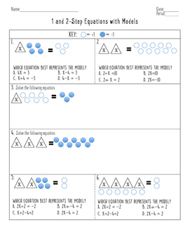 Modeling 1 and 2-Step Equations