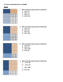 Modeling Multiplication of Decimals