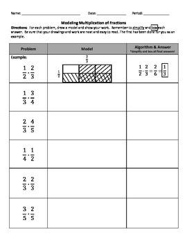Modeling Multiplication of Fractions