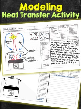 Modeling Transfer of Heat Demonstration Convection Conduct