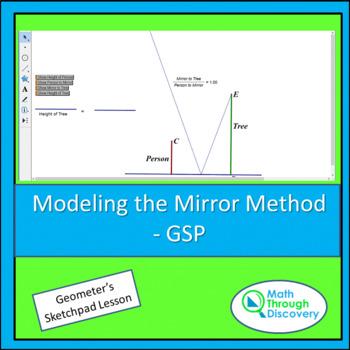 Modeling the Mirror Method - GSP