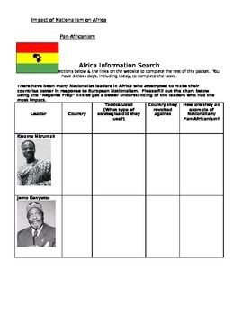 Modern Africa Unit