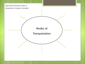 Modes of Transportation en Español PowerPoint