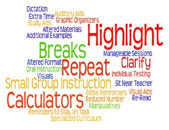 Modifications and Accommodations Wordle