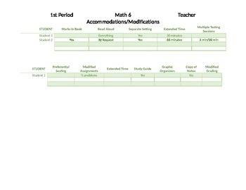 Modifications/Accommodations Table