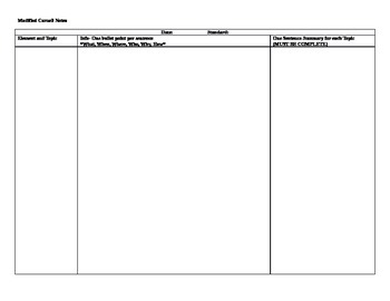 Modified Cornell Notes Template