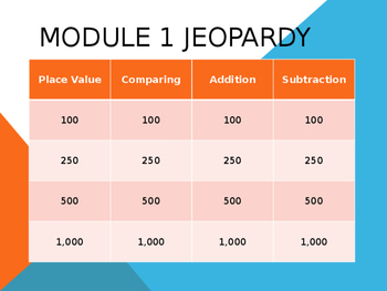 Module 1 Math Jeopardy