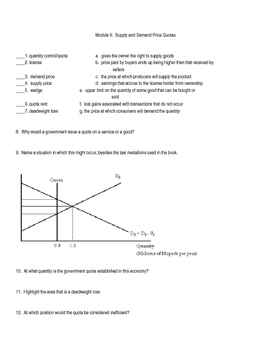 Module 9 Supply and Demand Price Quotas for AP Economics