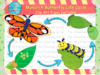 Monarch Butterfly life cycle clip art