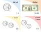 Money Flash Cards- Values up to $2