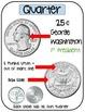 Money Introduction Unit: Exploring Coins