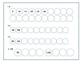 Money Skip Counting Math Mat
