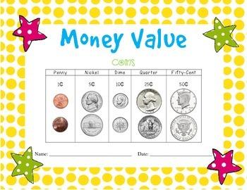 Money Value Chart