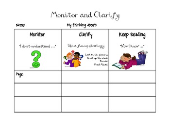 Monitor and Clarify Worksheet - Recording Thoughts