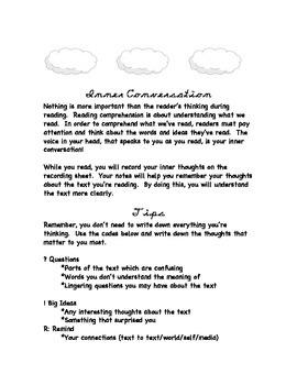 Monitoring Comprehension-Stephanie Harvey Tool Kit