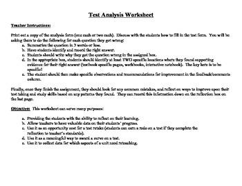 Monitoring Student Progress:  Test Analysis Worksheets
