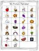 Monkey Alphabet Posters - Polka Dot