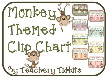 Monkey Themed Clip Chart