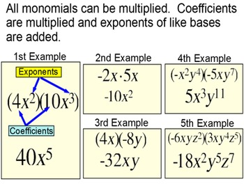Monomial Parts and Operations for SMART Notebook and Response