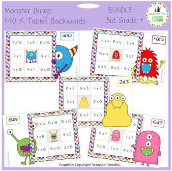 Times Tables Monster Multiplication Bingo For The 1-10 , B