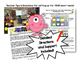 Monster Math Stations Automated Rotation Powerpoint *NOW w