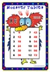 Monster Multiplication Tables ~ Maths Posters, Cards & Bookmarks