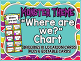 Monster Theme Where Are We Chart