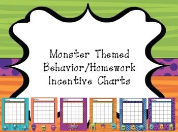Monster Themed Behavior/Homework Incentive Chart