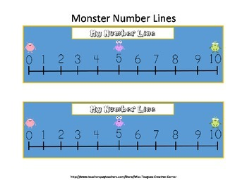 Monster Themed Number Lines