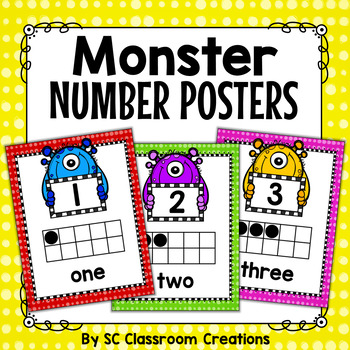 Monster Themed Number Posters (0-20)