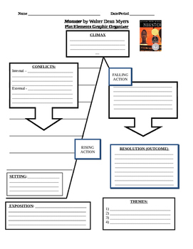 Monster by Walter Dean Myers - Graphic Organizer