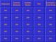 Monster by Walter Dean Myers - Jeopardy Review Game Activity