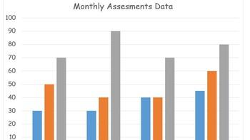 Monthly Data Tracker