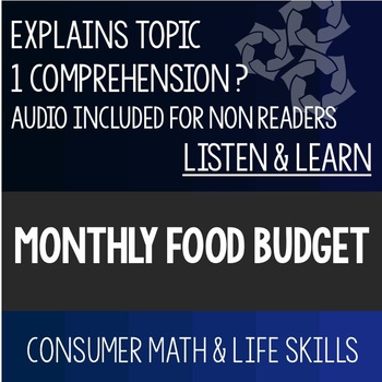Monthly Food Budget PowerPoint- High School Special Education