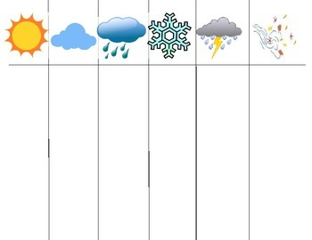 Monthly Weather Tally Chart