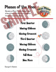 Moon Phase Ranger Poster and Badges - Worksheet - Pencil R