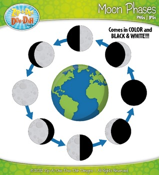 Moon Phases Clipart Set — Comes In Color and Black & White!